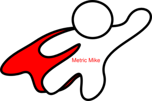 Metric Mike Clip Art