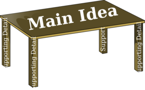 Main Idea And Supporting Details Clip Art
