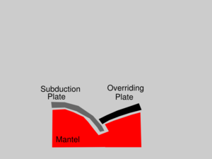 Subduction Plate Example Clip Art