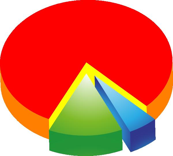 Math Pie Diagram Toyskids
