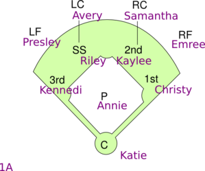 Softball Position Diamond Clip Art
