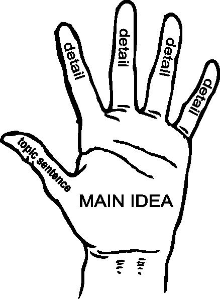 La Main image
