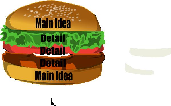 Main Idea Burger Clip Art at Clker.com - vector clip art ...