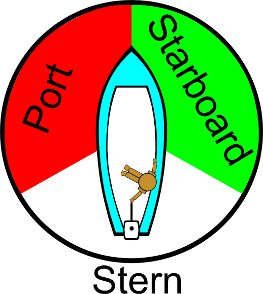 Port starboard clip art at vector clip art - What side is port and starboard on a boat ...