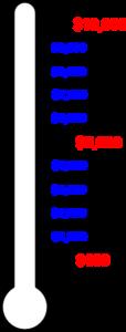 Termometro Clip Art