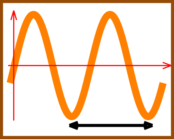 frequency wave with boundary clip art at clker com vector clip art rh clker com