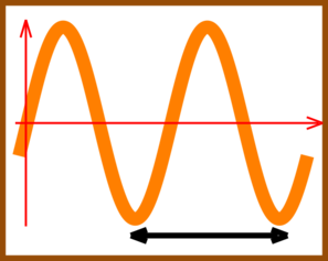 Frequency Wave With Boundary Clip Art