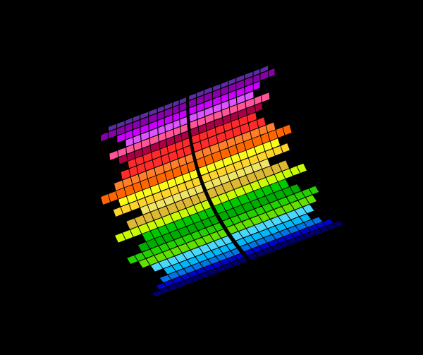 Music Equalizer Clip Art At Clker Com Vector Clip Art