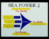 Sea Power 21 Clip Art