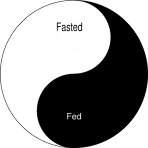 Fed-fasted Clip Art
