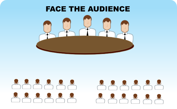 Face The Audience Seating Arrangement Group Discussion
