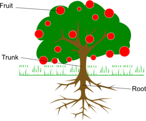 Labelled Tree Clip Art