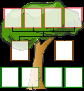 Family Tree   3 Generation Clip Art