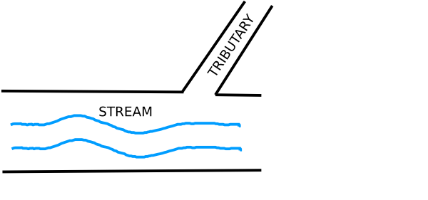 stream and tributary clip art at clker com