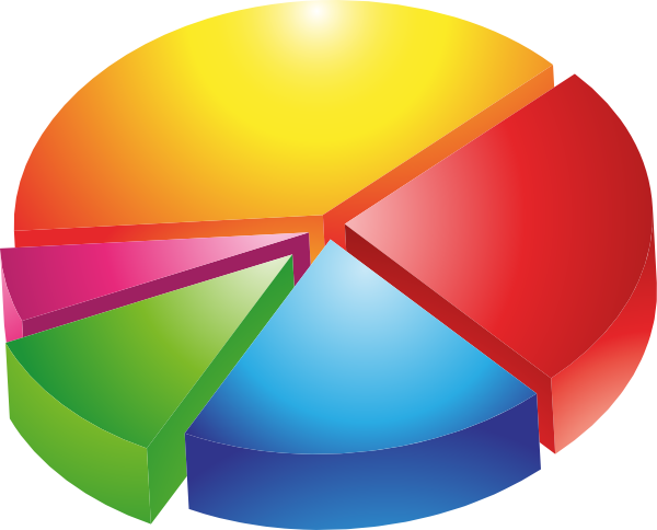 Colored Pie Chart Clip Art At Clker Vector Clip Art Online