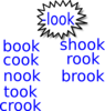 Look Power Words Sign Clip Art