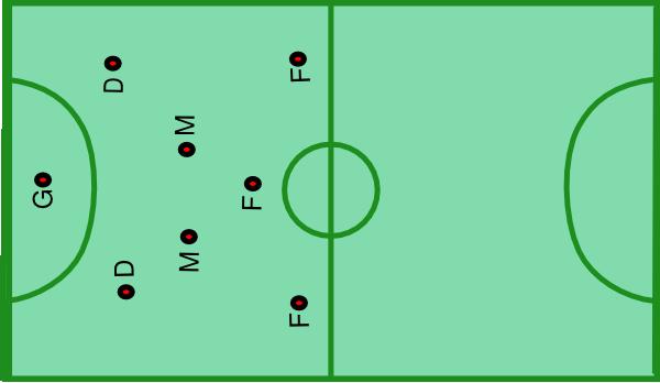Position Of Football Clip Art at Clker.com - vector clip ...