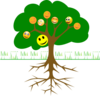 Smileytree1 Clip Art