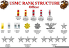 Marines Officer Ranks Image