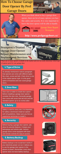 How To Choose Garage Door Opener By Peel Garage Doors Image