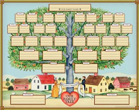 Amazing Family Tree Art Template