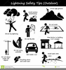 Thunder And Lightning Clipart Image