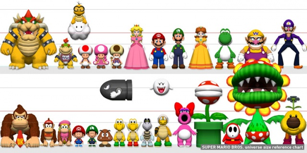 Size Chart Display Free Images At Clker Com Vector Clip Art