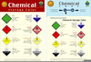 Clipart Hazardous Chemicals Image