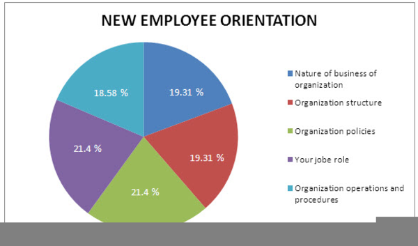 new employee orientation clipart free images at clker com vector