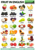 Fruits Chart Images Image