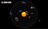 Solar System Names Image