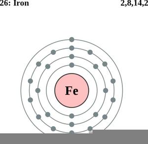 Iron Atomic Structure Image