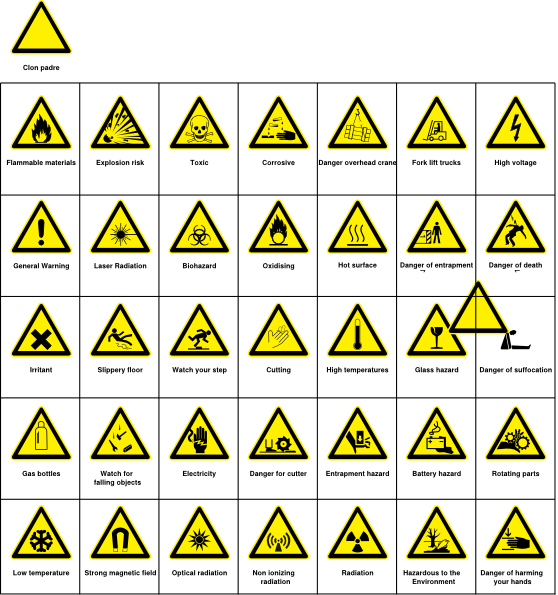 Safety Signs Clip Art At Clker Vector Clip Art Online Royalty