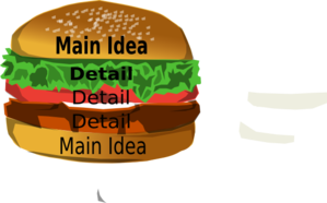 Main Idea Burger Clip Art