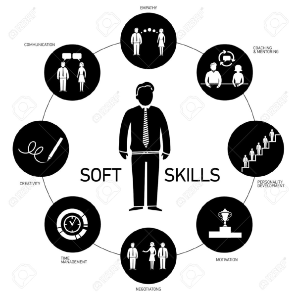 Soft Skills Clipart | Free Images at Clker.com - vector ...
