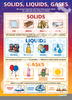 Solids Liquids And Gases Clipart Image