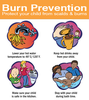 Burn Injury Clipart Image