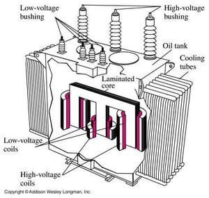electrical transformer diagram free images at clker com vector rh clker com bust transformer electrical diagrams Electrical Pole Transformer Diagram