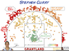 Curry Shooting Percentage Image