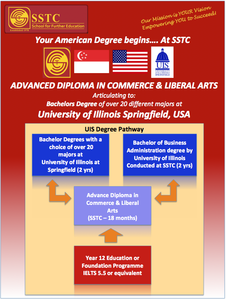 Advance Dip Commerce Liberal Arts Sstc Uis Png Image