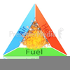 The Fire Triangle And Clipart Image