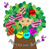 Fruit Of The Spirit Clipart Image