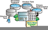 Water Treatment Plant Clipart Image