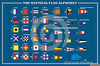 International Maritime Signal Flags Clipart Image
