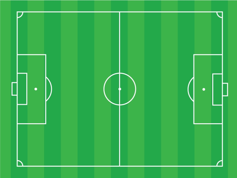 Soccer field dimensions & markings | Football pitch lines ...