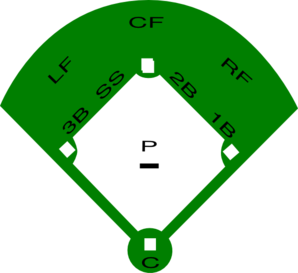 Baseball Field Diagram Clip Art
