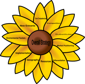 Strategic Sunflower Clip Art