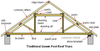 Queen Truss Definition Image