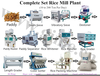 Rice Milling Process Image