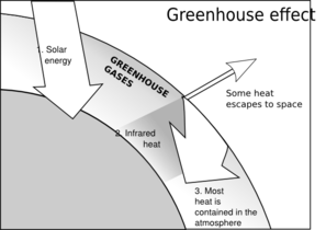 Greenhouse Clip Art